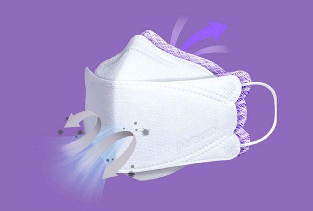 اندازه متناسب ماسک با صورت مهم تر از جنس ماسک است