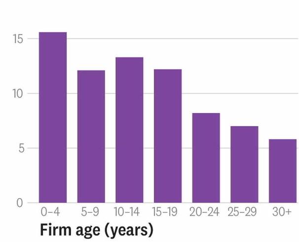 محاسبات ابری قدرت رقابتی شرکتهای کوچک را افزایش میدهد