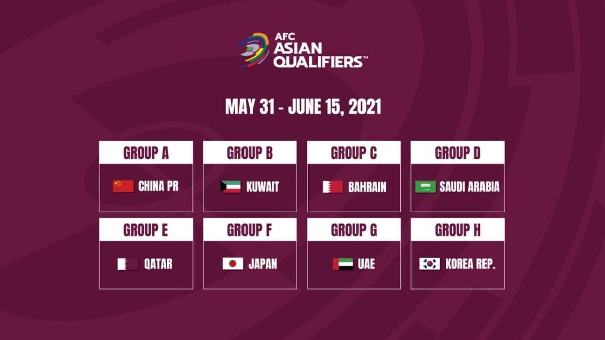 بحرین میزبان ادامه رقابتهای مقدماتی جام جهانی در گروه ایران شد