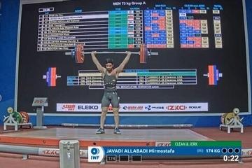 نتایج وزنهبرداری جوانان آسیا
