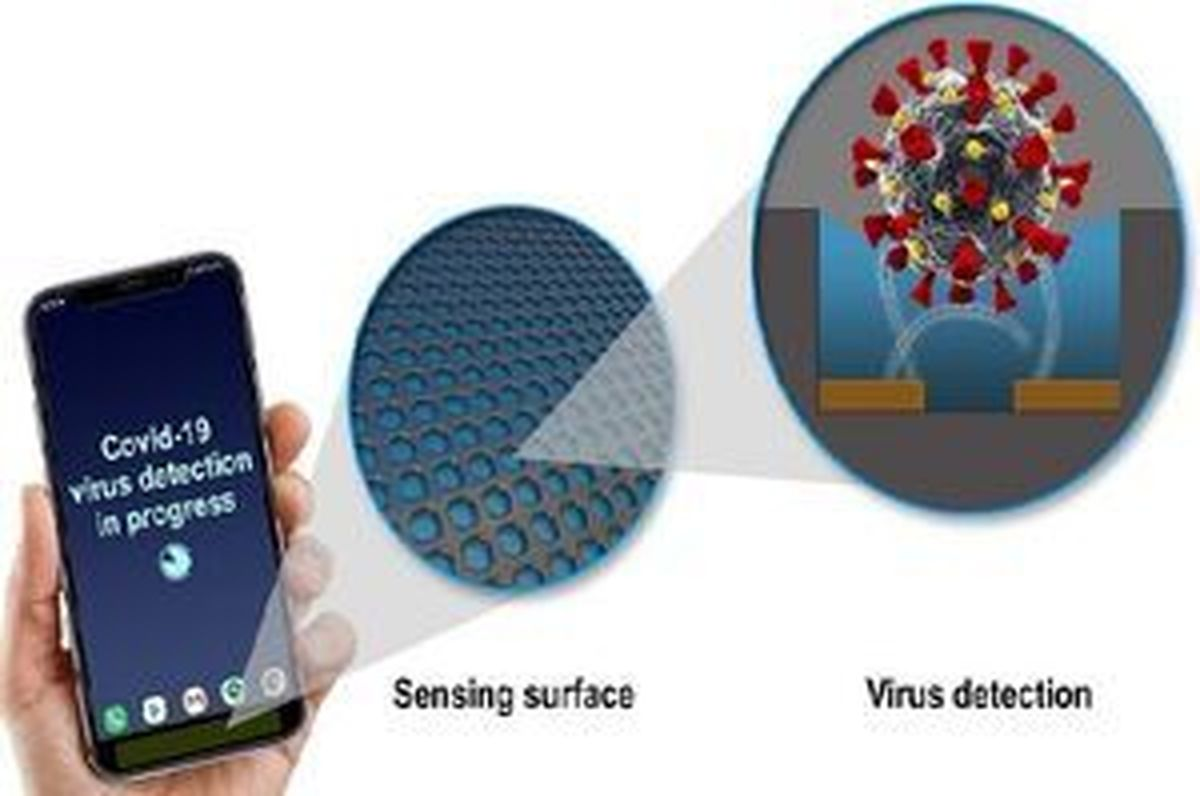 شناسایی ویروس کرونا با موبایل