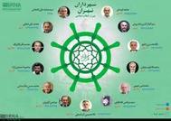 شهرداران تهران در محل خدمت ساکن می شوند؟