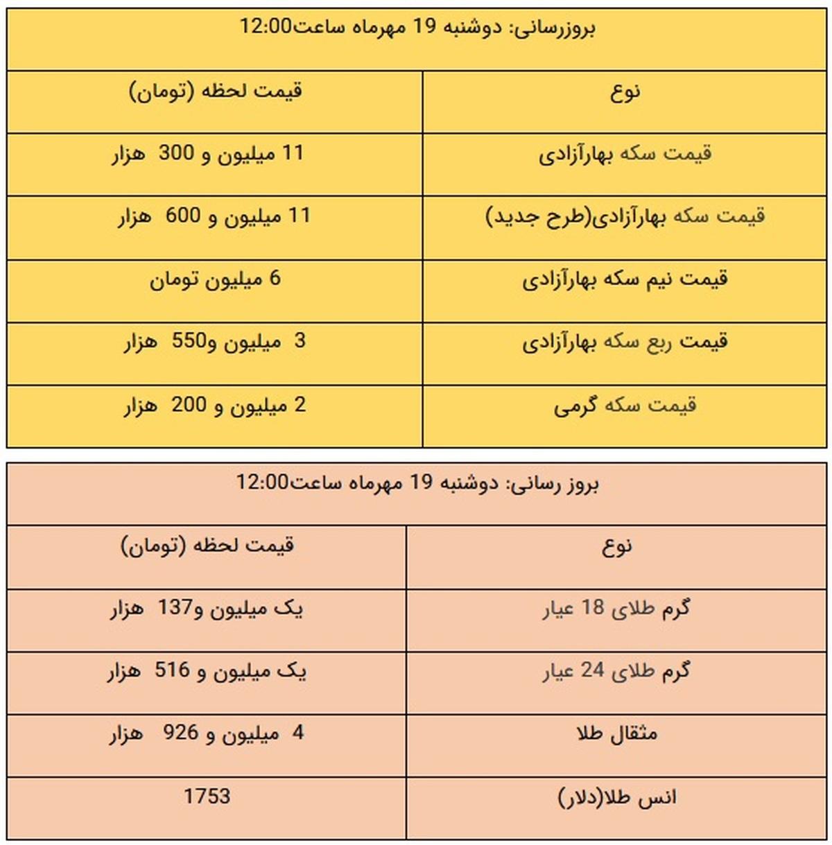قیمت طلا و سکه، امروز ۱۹ مهر ۱۴۰۰