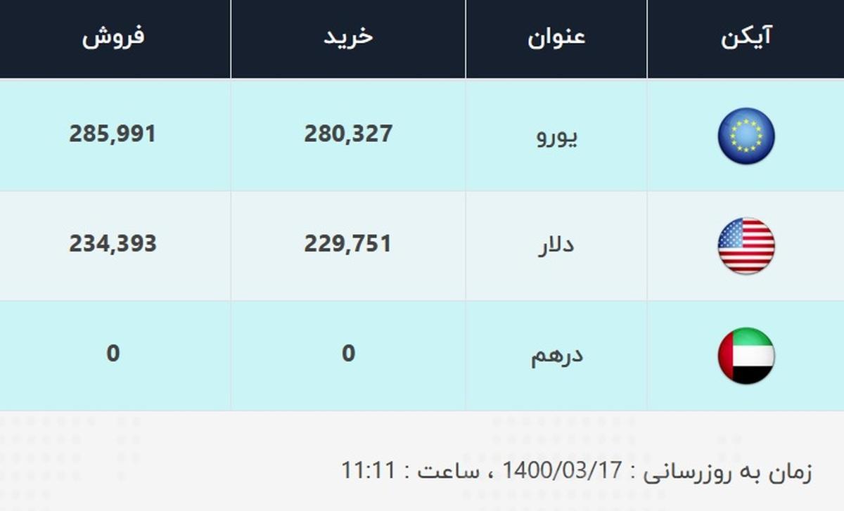 قیمت دلار، امروز ۱۷ خرداد ۱۴۰۰