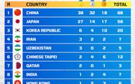 المپیک 2020 توکیو  |  کاروان ایران در قله چهارم آسیا ایستاد