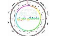 گاهشماری تبری در سلسلهجبال البرز